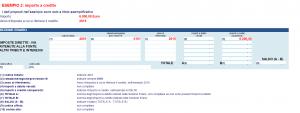 codice-tributo-4001-credito