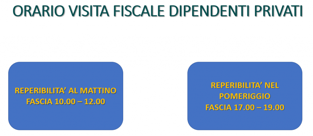 fabbricazione abile nuovo economico ultima selezione Visita fiscale 2019 INPS orari dipendenti pubblici e privati ...