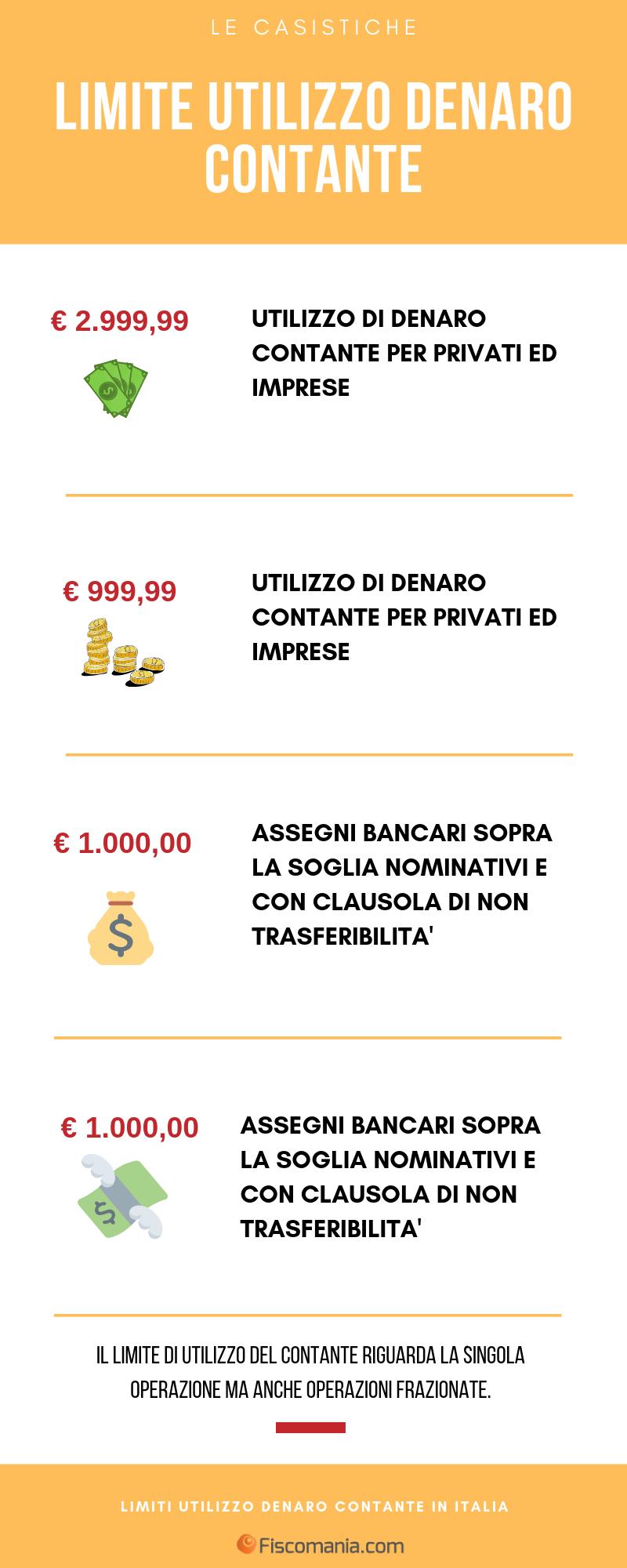 Limite utilizzo denaro contante
